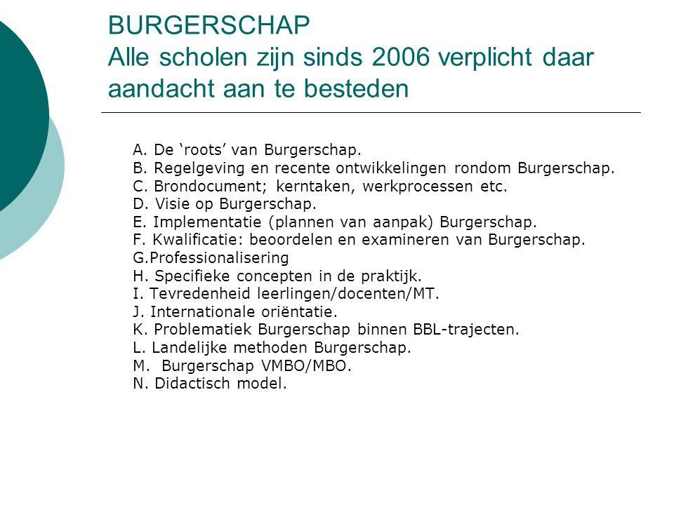 BURGERSCHAP Alle scholen zijn sinds 2006 verplicht daar aandacht aan te besteden