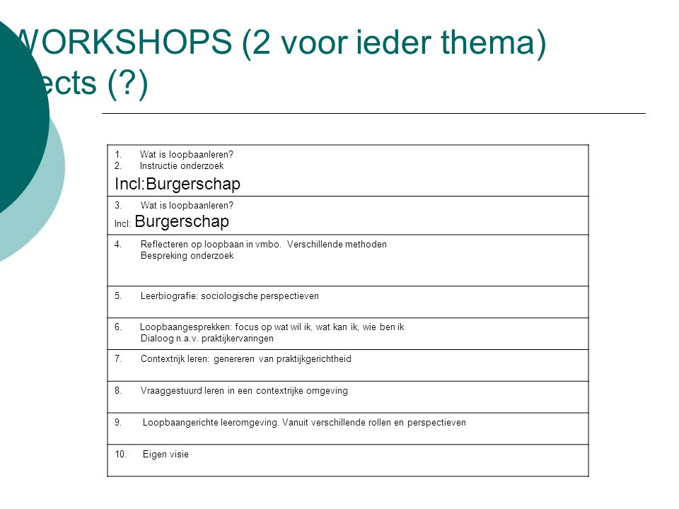 WORKSHOPS (2 voor ieder thema) 8 ects ( )