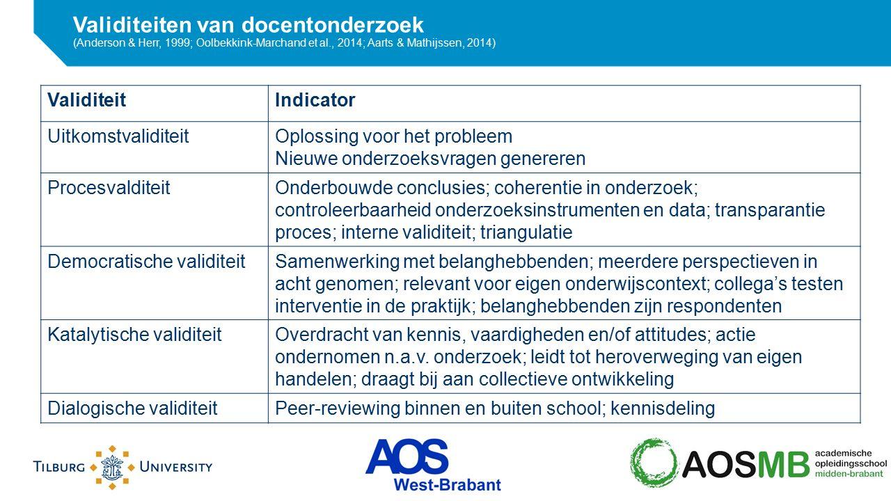 Validiteiten van docentonderzoek (Anderson & Herr, 1999; Oolbekkink-Marchand et al., 2014; Aarts & Mathijssen, 2014)