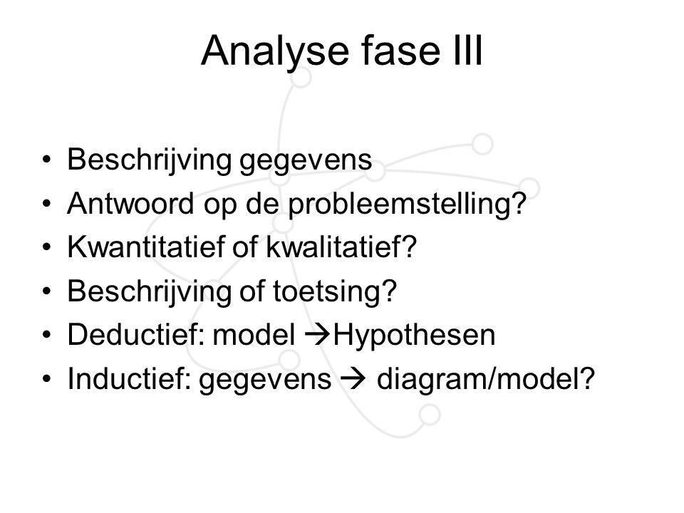 Analyse fase III Beschrijving gegevens