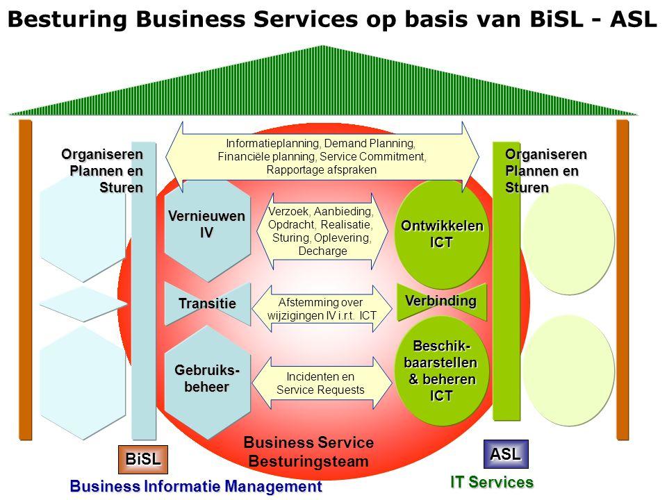 Besturing Business Services op basis van BiSL - ASL