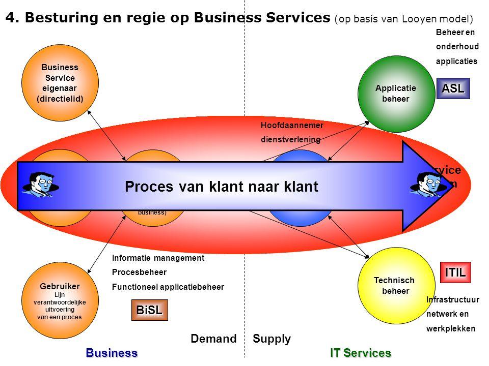 4. Besturing en regie op Business Services (op basis van Looyen model)