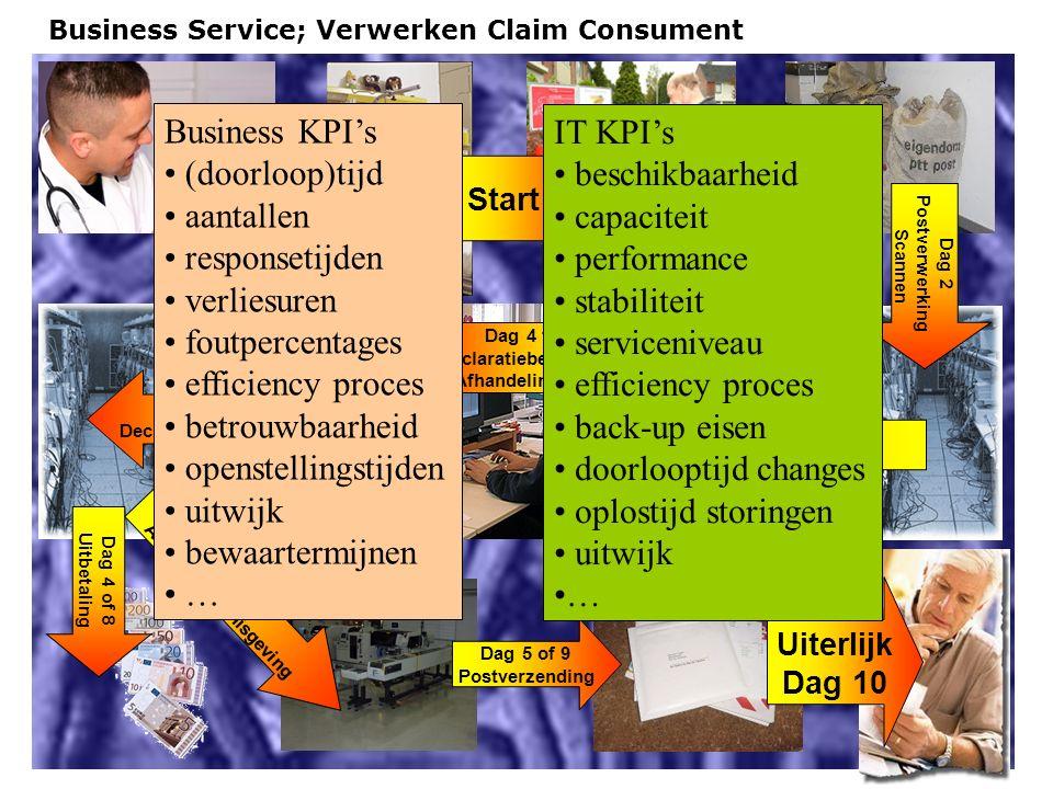 Business Service; Verwerken Claim Consument
