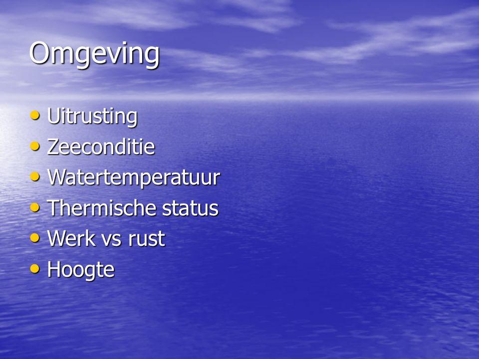 Omgeving Uitrusting Zeeconditie Watertemperatuur Thermische status