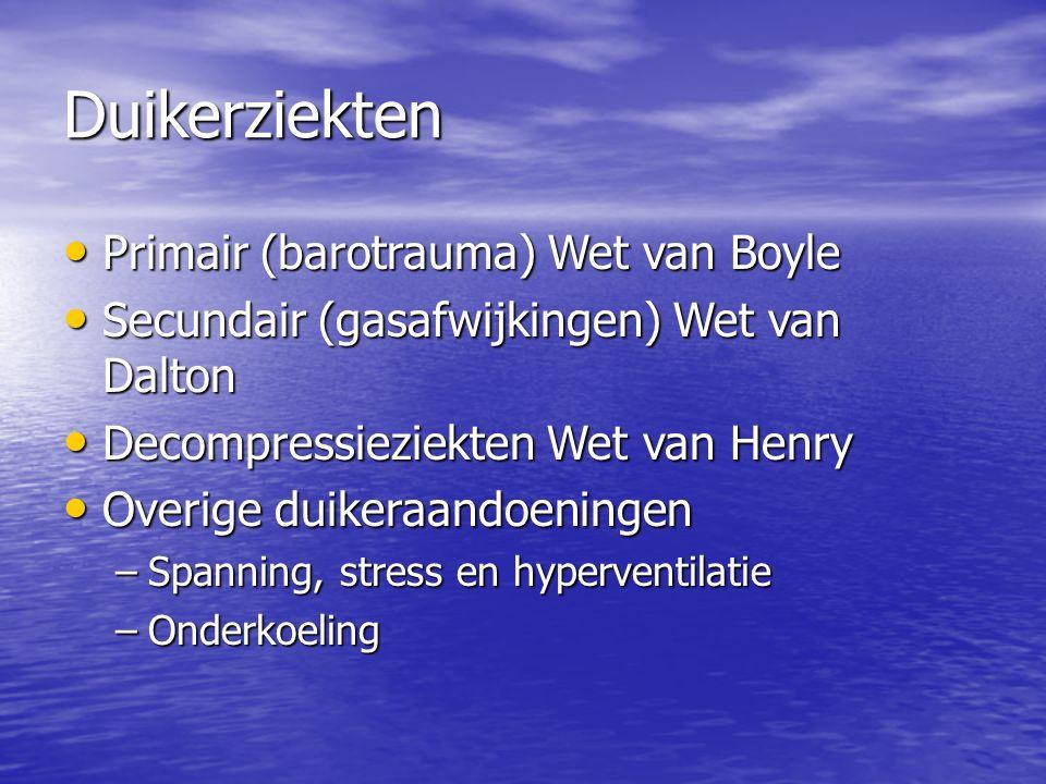 Duikerziekten Primair (barotrauma) Wet van Boyle