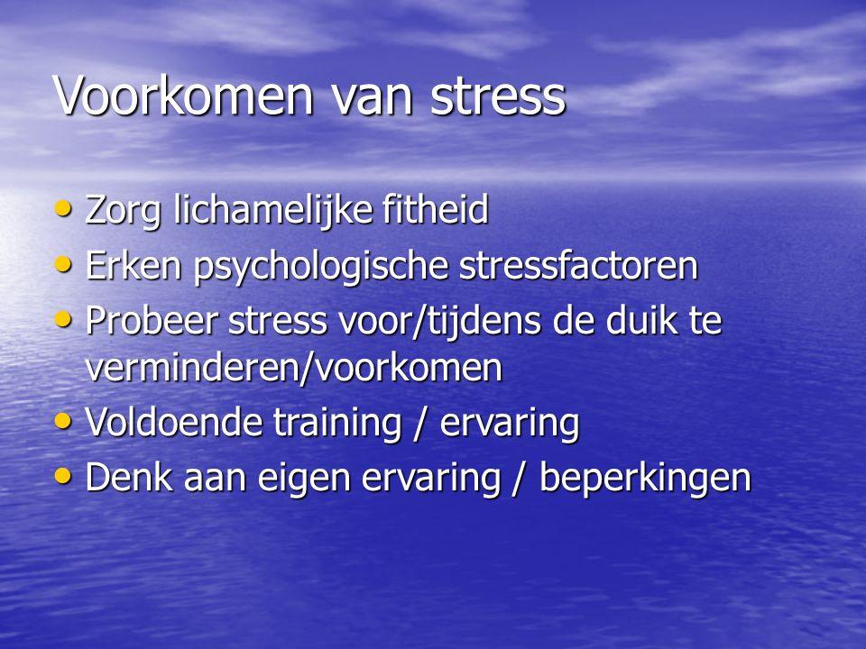 Voorkomen van stress Zorg lichamelijke fitheid
