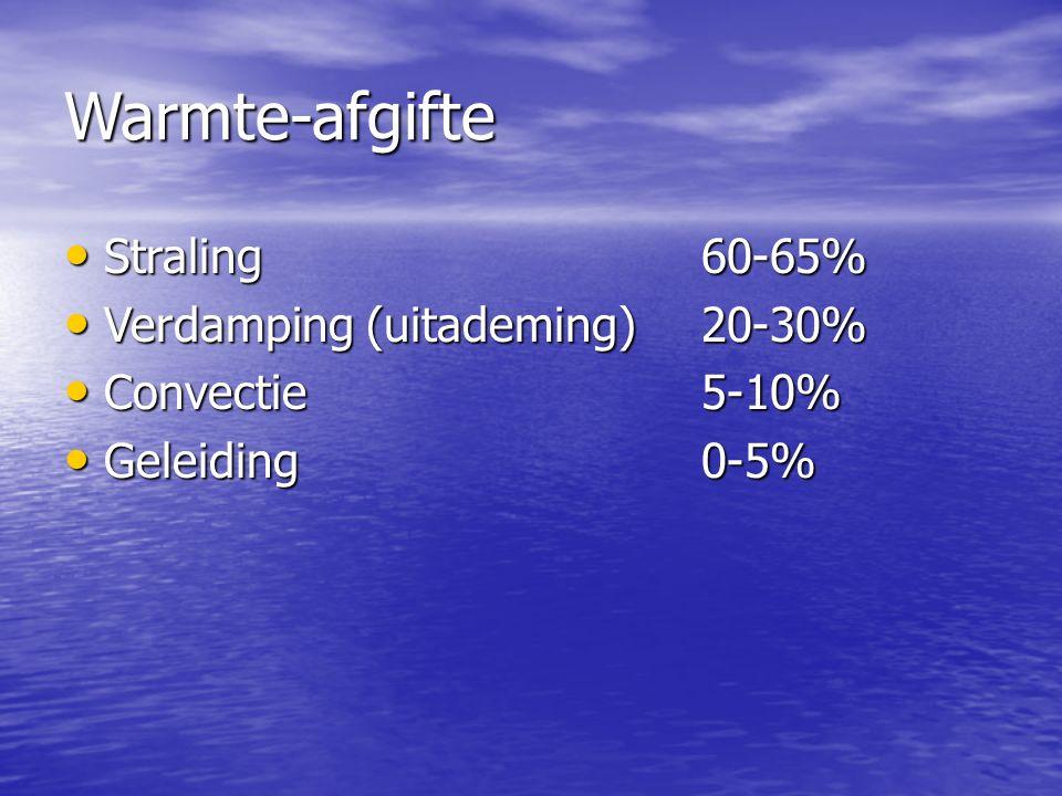 Warmte-afgifte Straling 60-65% Verdamping (uitademing) 20-30%