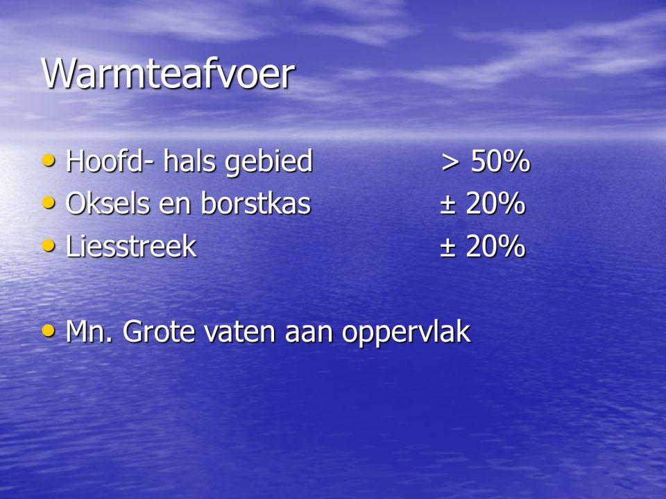 Warmteafvoer Hoofd- hals gebied > 50% Oksels en borstkas ± 20%