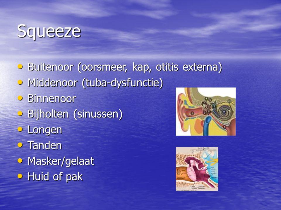 Squeeze Buitenoor (oorsmeer, kap, otitis externa)