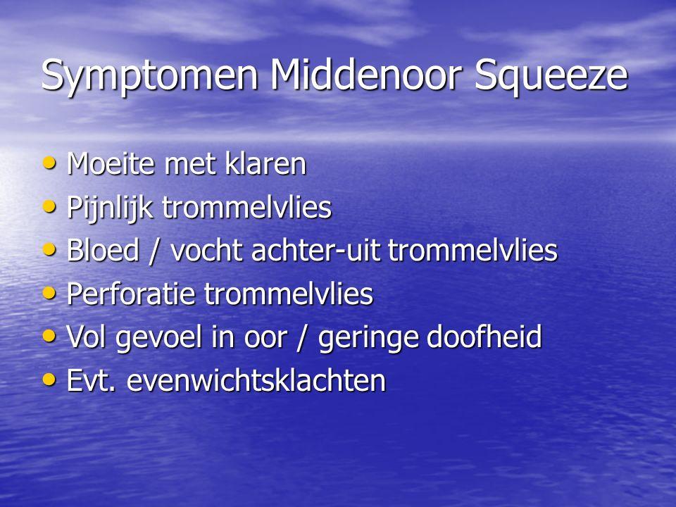 Symptomen Middenoor Squeeze