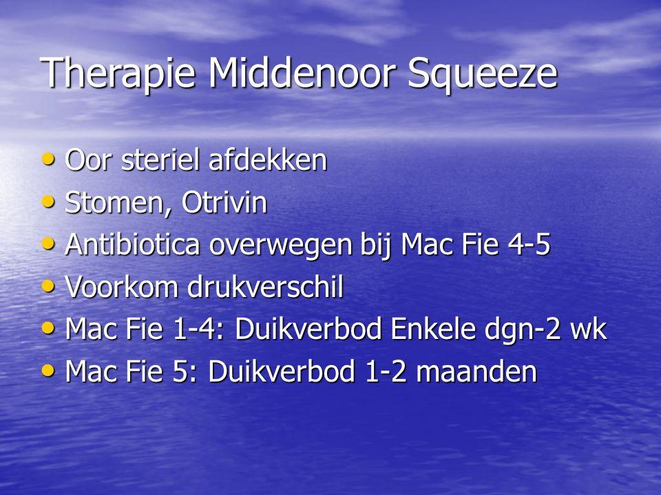 Therapie Middenoor Squeeze