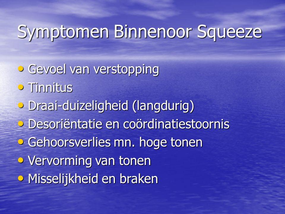 Symptomen Binnenoor Squeeze