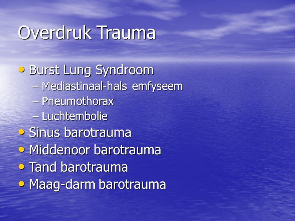 Overdruk Trauma Burst Lung Syndroom Sinus barotrauma