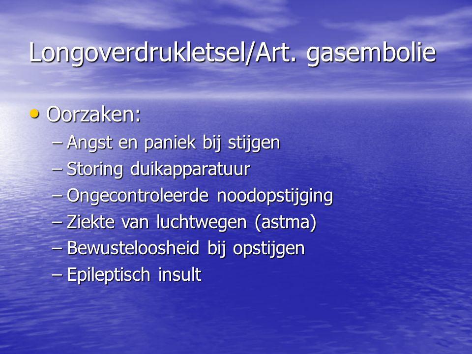 Longoverdrukletsel/Art. gasembolie