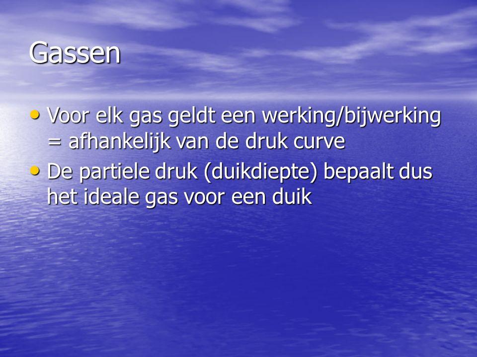 Gassen Voor elk gas geldt een werking/bijwerking = afhankelijk van de druk curve.