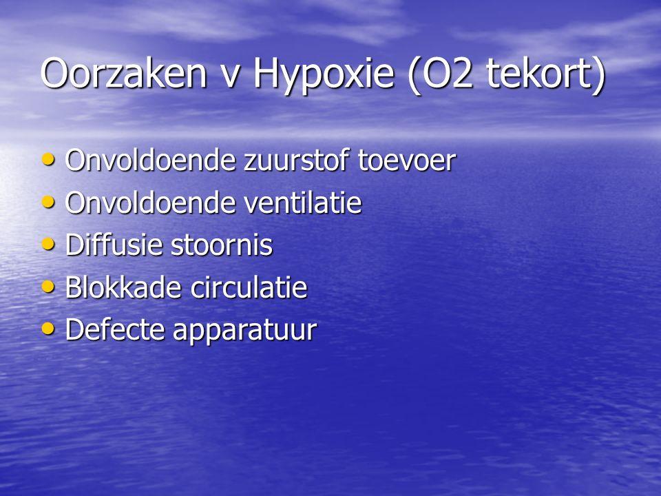 Oorzaken v Hypoxie (O2 tekort)