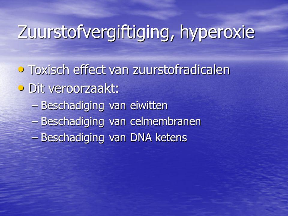 Zuurstofvergiftiging, hyperoxie