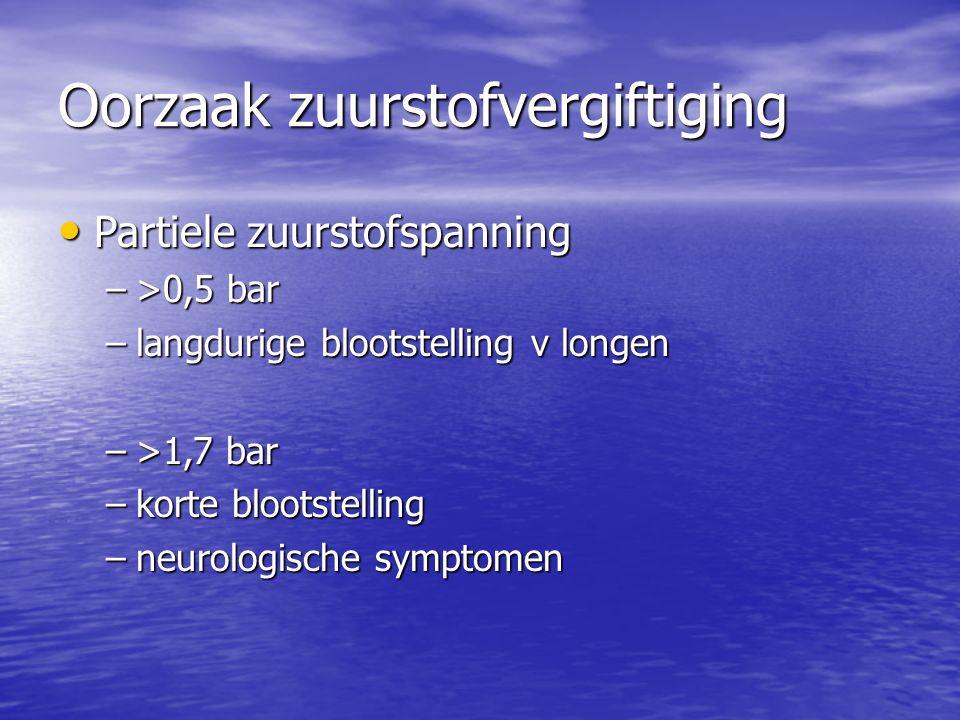 Oorzaak zuurstofvergiftiging