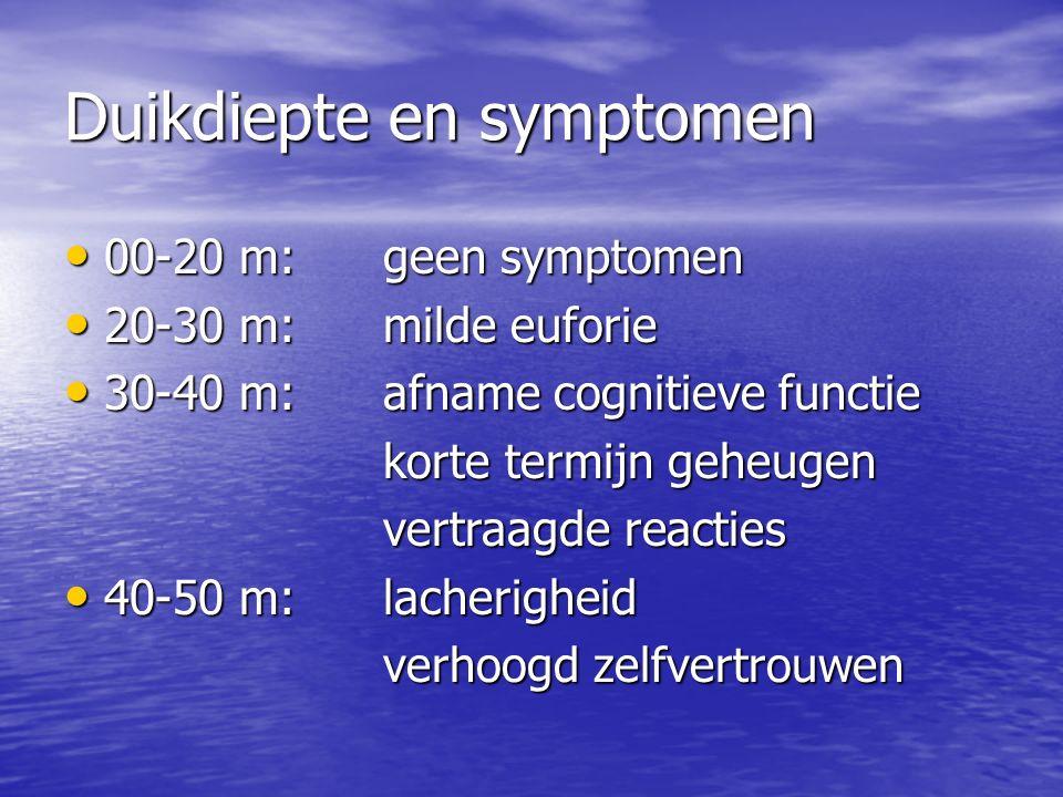 Duikdiepte en symptomen