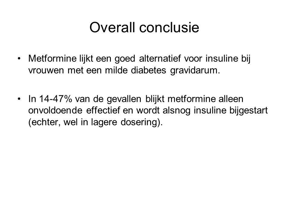 Overall conclusie Metformine lijkt een goed alternatief voor insuline bij vrouwen met een milde diabetes gravidarum.