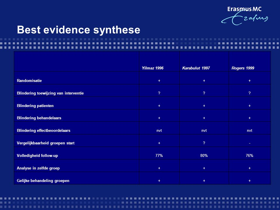 Best evidence synthese