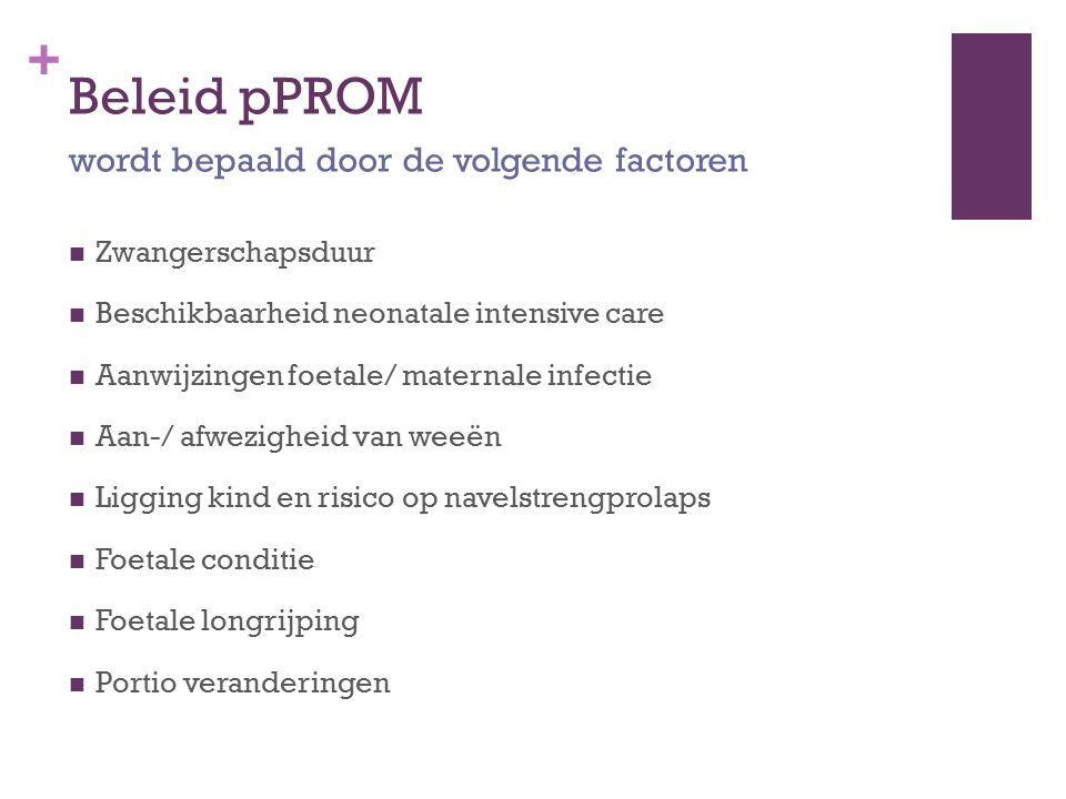Beleid pPROM wordt bepaald door de volgende factoren Zwangerschapsduur