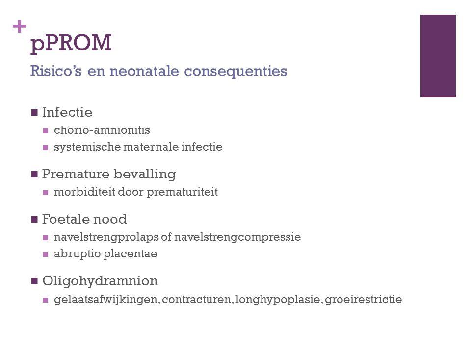 pPROM Risico's en neonatale consequenties Infectie Premature bevalling