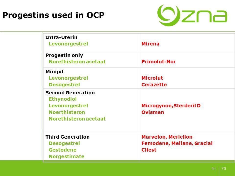 Progestins used in OCP Intra-Uterin Levonorgestrel Mirena