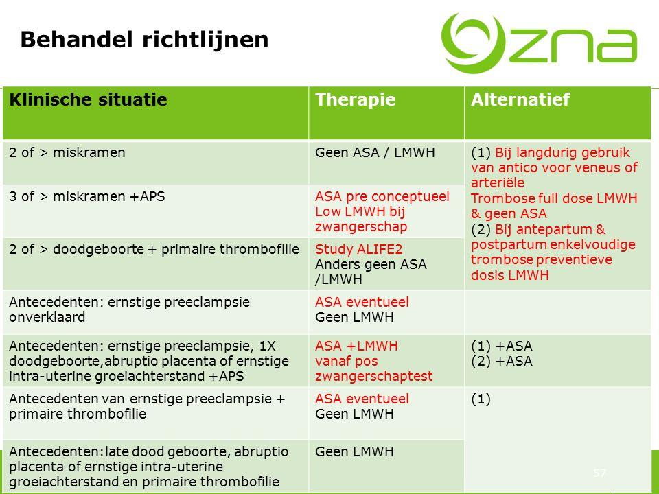 Behandel richtlijnen Klinische situatie Therapie Alternatief