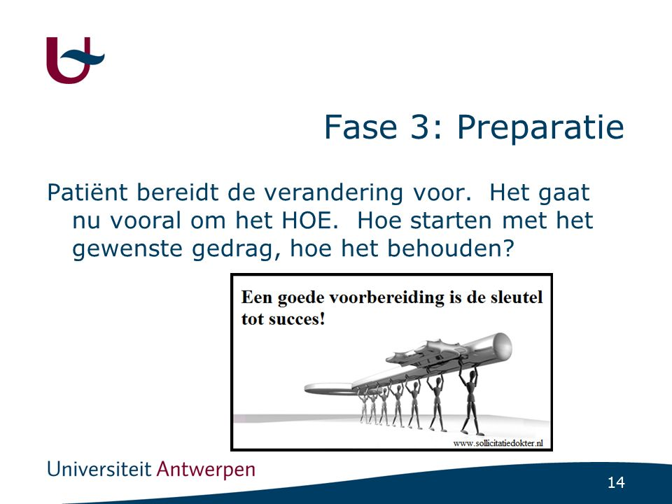 Fase 3: preparatie Typische uitspraken: