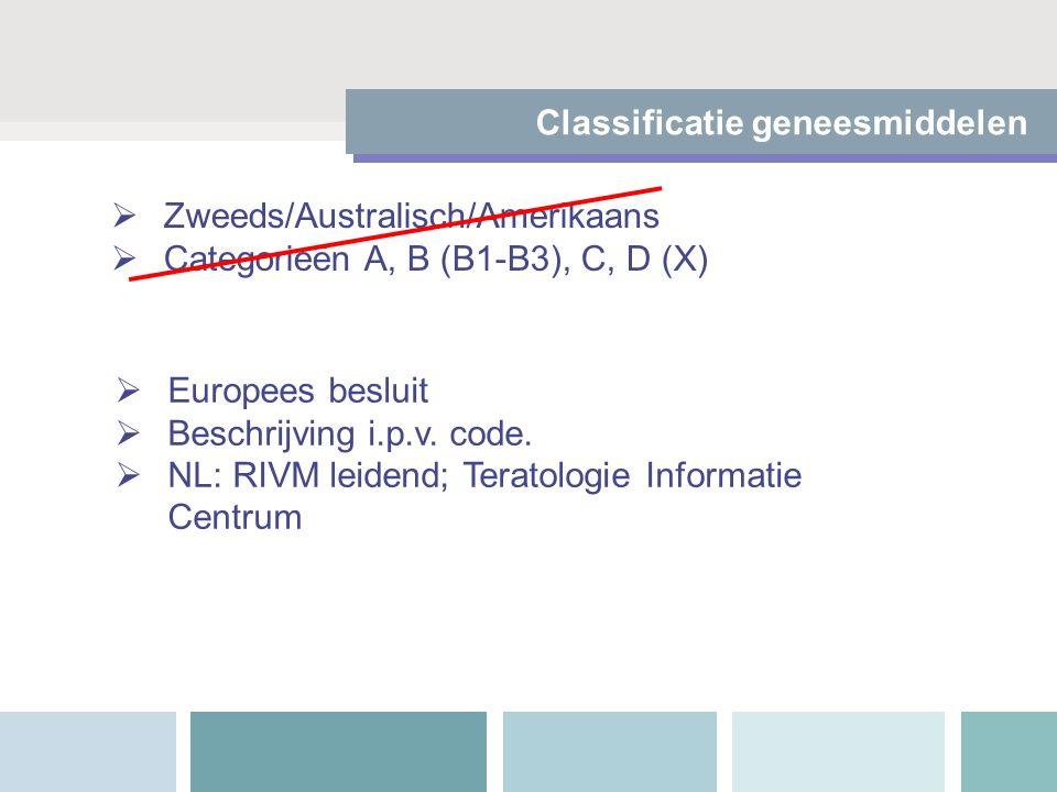 Classificatie geneesmiddelen