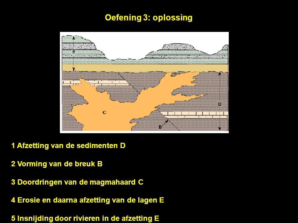 Oefening 3: oplossing 1 Afzetting van de sedimenten D