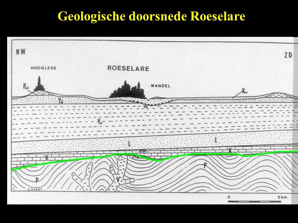 Geologische doorsnede Roeselare