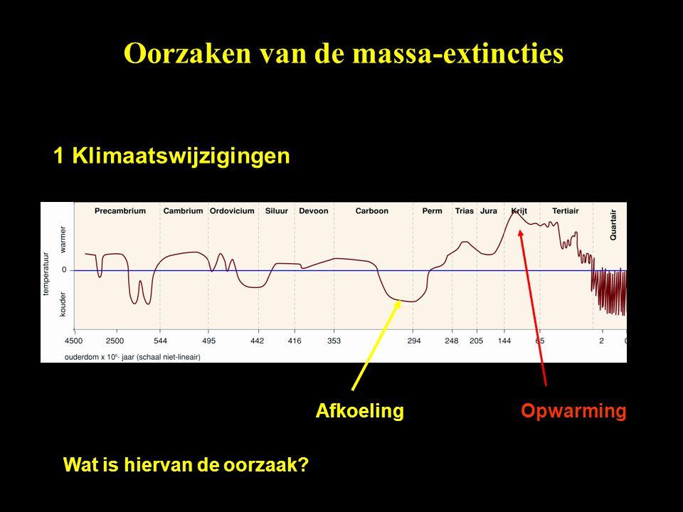 Oorzaken van de massa-extincties