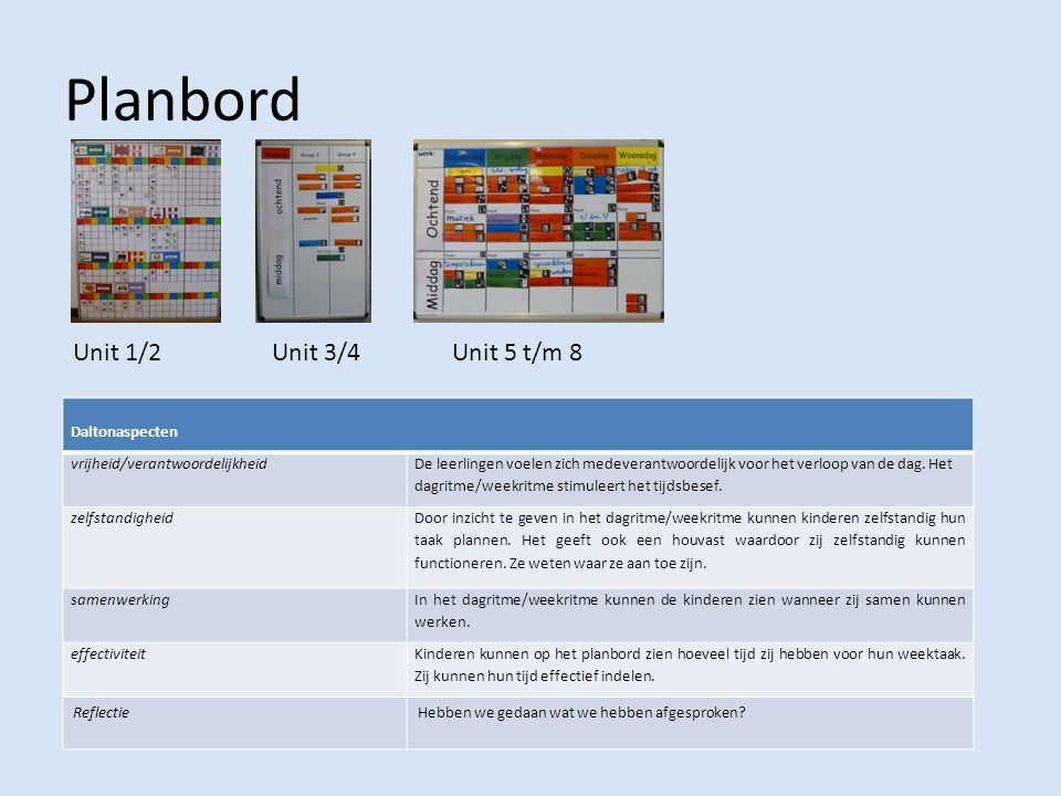 Planbord Unit 1/2 Unit 3/4 Unit 5 t/m 8 Daltonaspecten