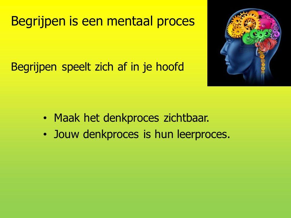 Begrijpen is een mentaal proces Begrijpen speelt zich af in je hoofd