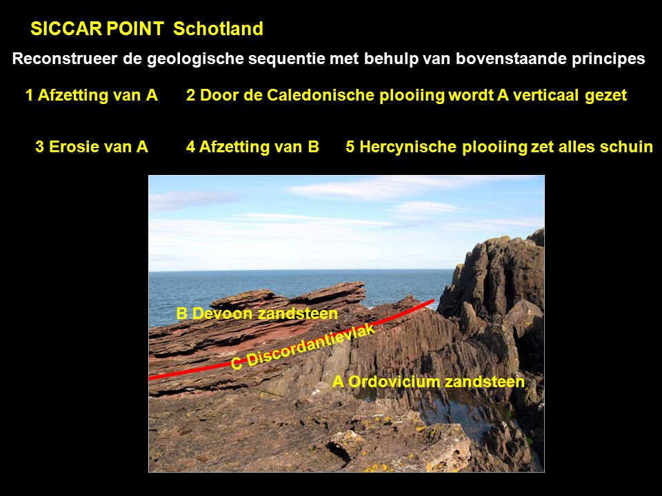 SICCAR POINT Schotland