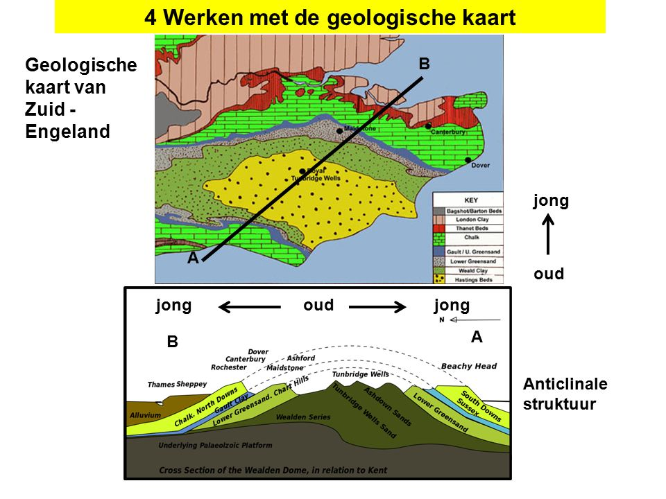 4 Werken met de geologische kaart