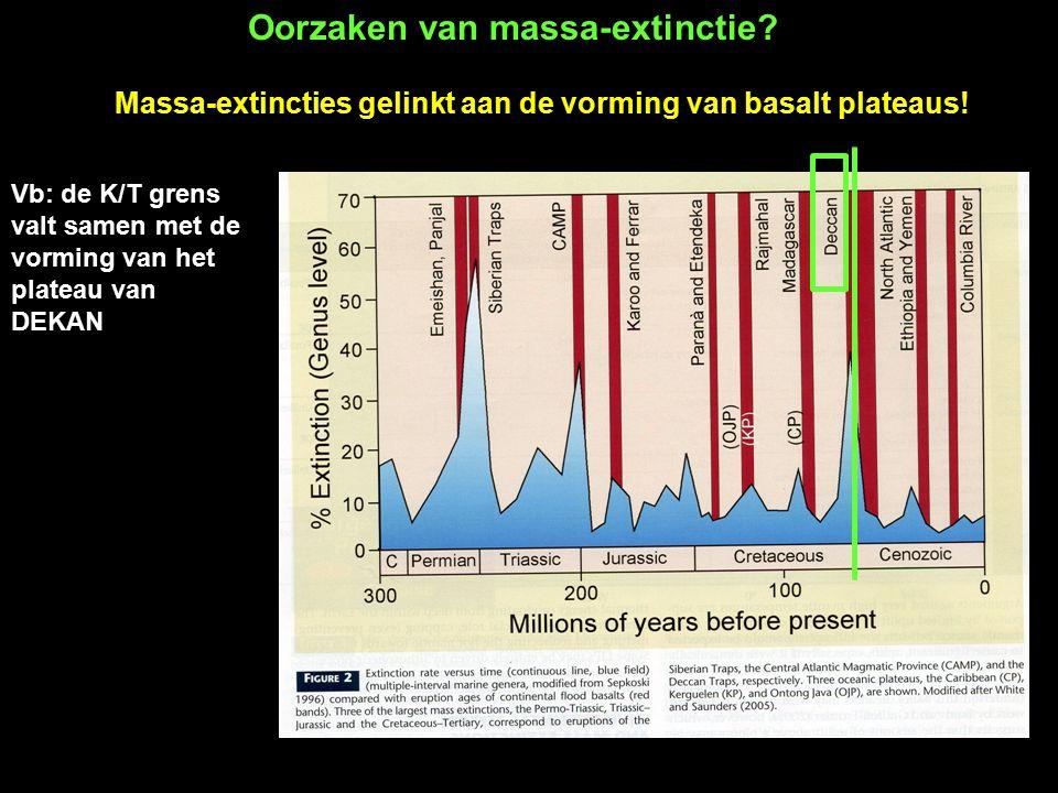 Oorzaken van massa-extinctie