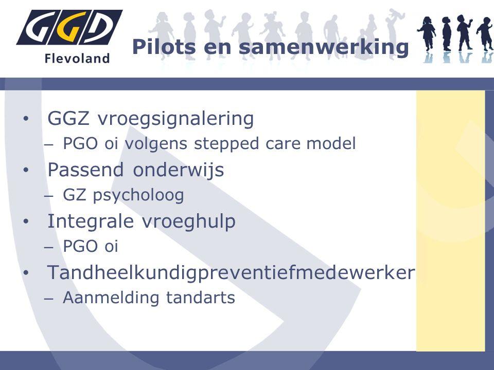 Pilots en samenwerking