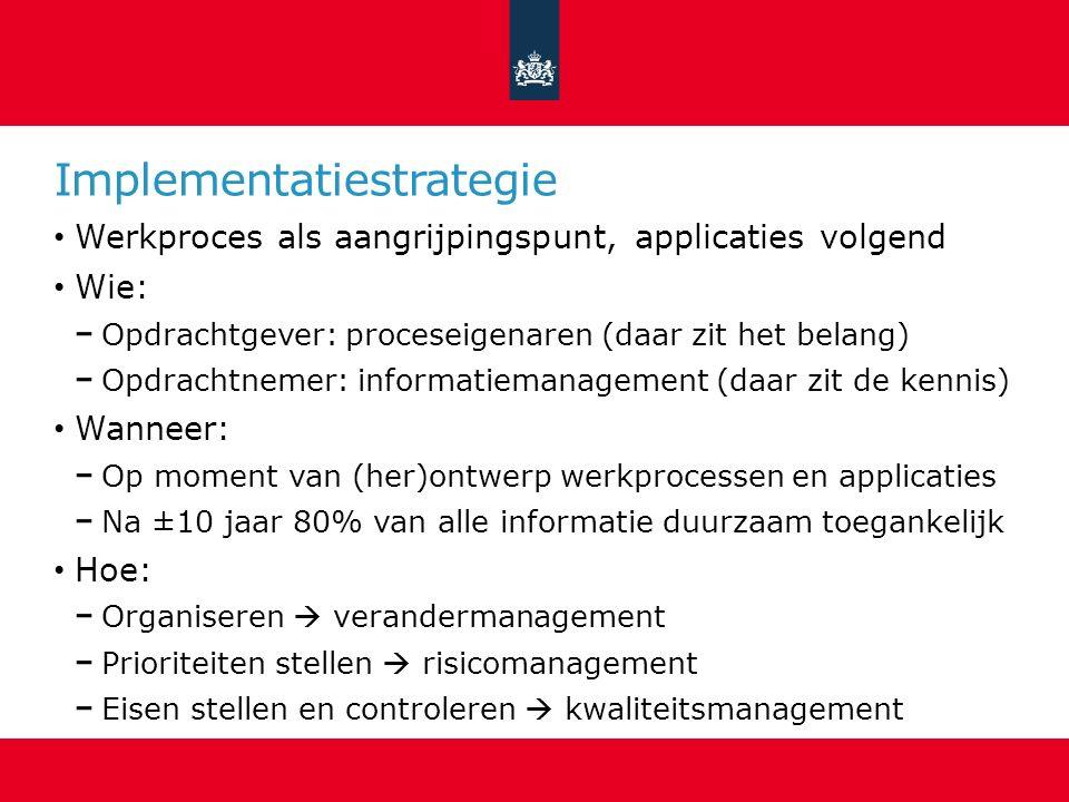 Implementatiestrategie