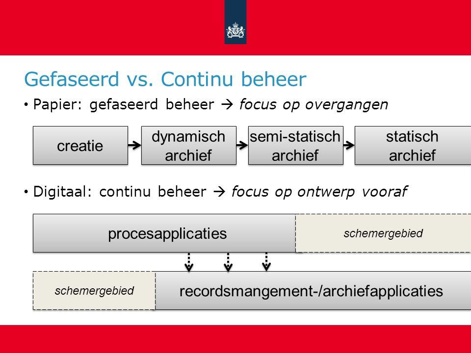 Gefaseerd vs. Continu beheer