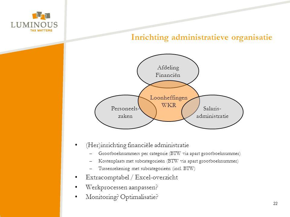 Inrichting administratieve organisatie