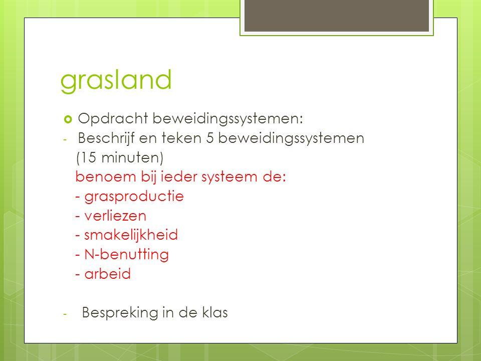 grasland Opdracht beweidingssystemen: