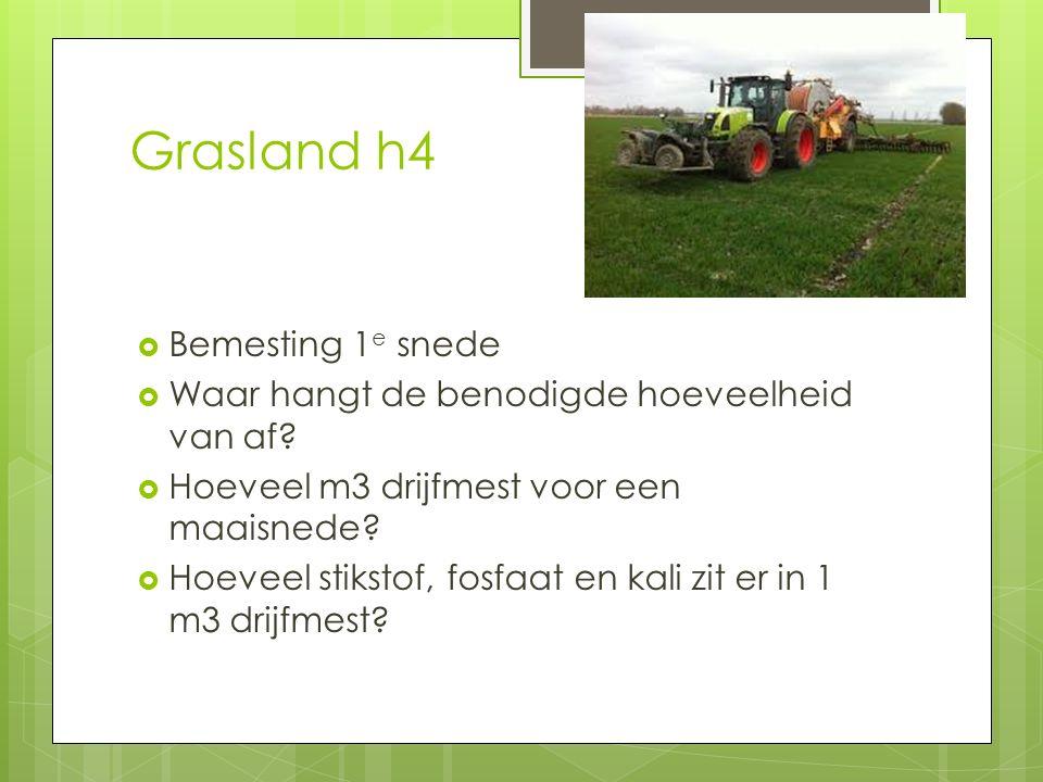 Grasland h4 Bemesting 1e snede