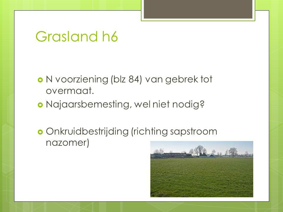 Grasland h6 N voorziening (blz 84) van gebrek tot overmaat.