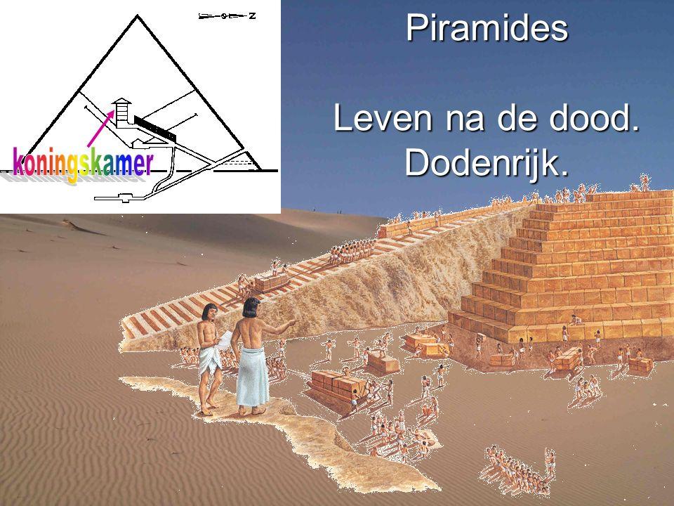 Piramides Leven na de dood. Dodenrijk.
