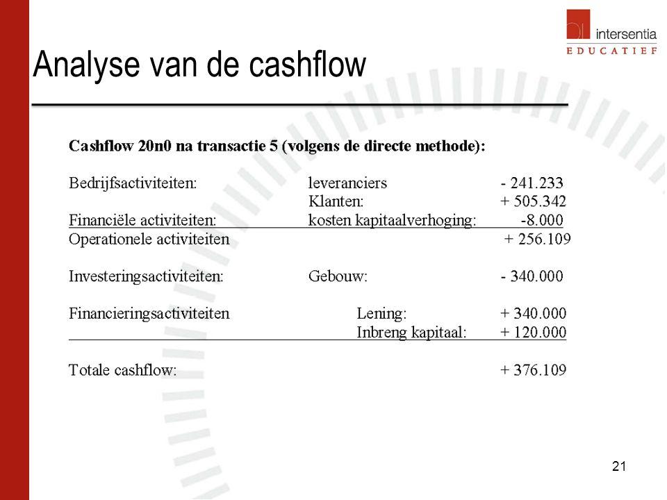 Analyse van de cashflow
