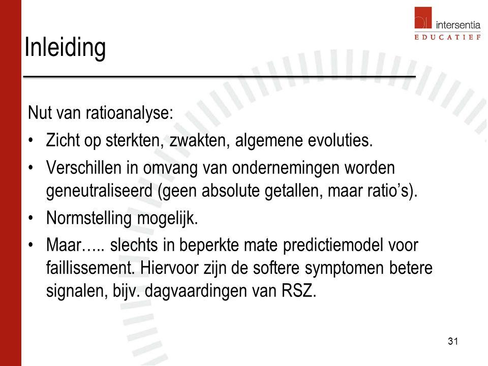 Inleiding Nut van ratioanalyse: