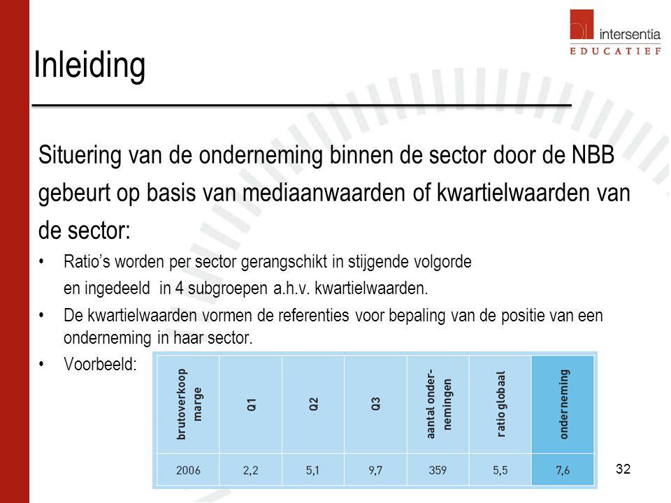 Inleiding Situering van de onderneming binnen de sector door de NBB